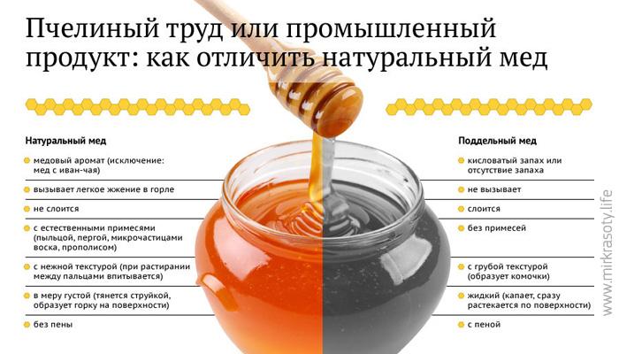 Как определить мёд натуральный или нет в домашних условиях